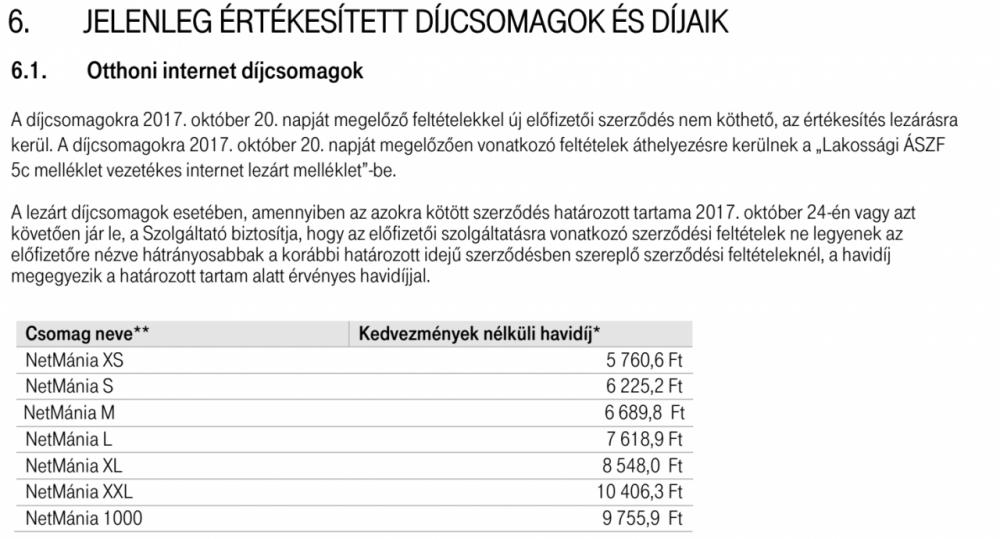 20171020_Lakossagi_ASZF_5c_ertekesitheto.png