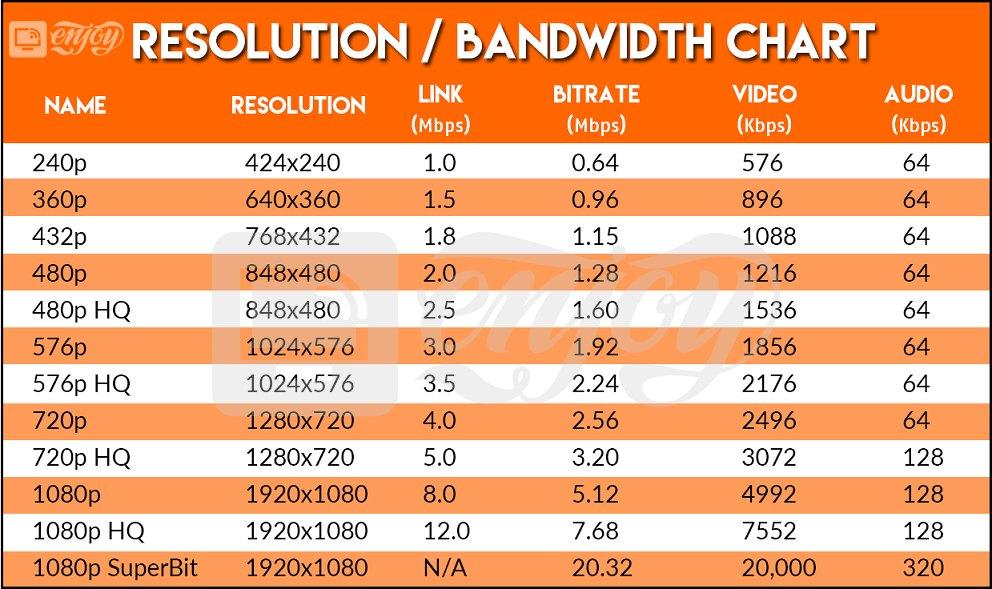 5775-bandwidth-usage.jpg